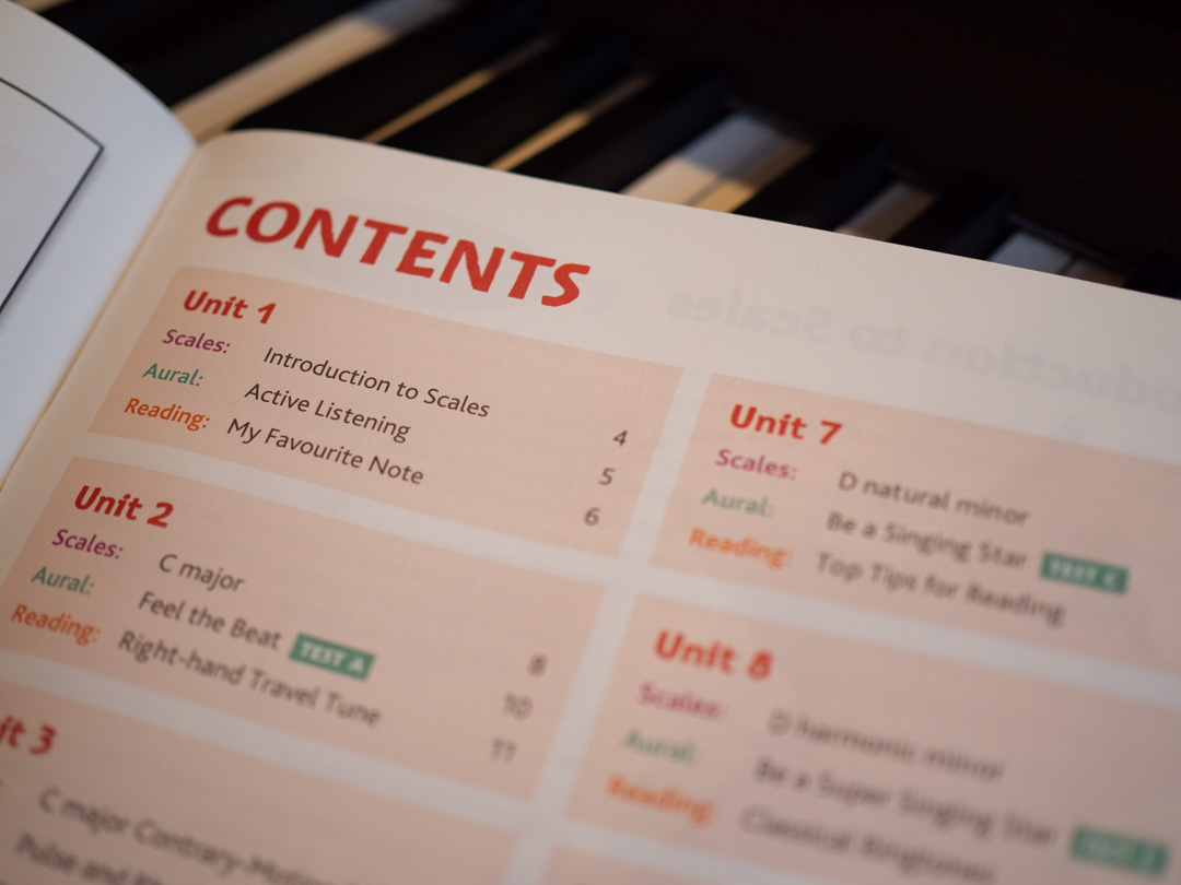 Contents of ABRSM Piano Star Skills Builder